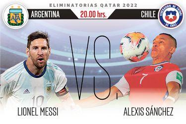 Argentina vs. Chile: la Roja tiene derecho a soñar