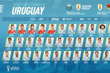 Uruguay reserva a Falcón para las Clasificatorias