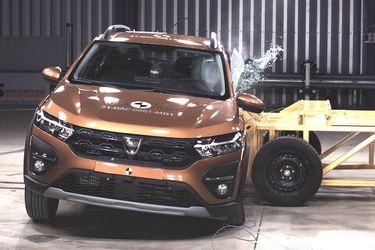 Dacia se estrella con pobres resultados en el último informe de Euro NCAP