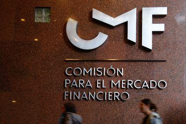 La CMF y la conducta de mercado