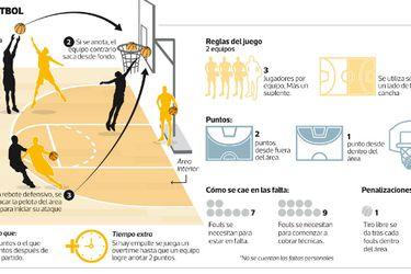 imagen-dep-baloncesto-ok
