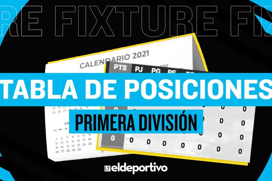 Tabla de posiciones y el fixture de Primera División.