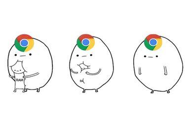 Una nueva actualización de Windows 10 podría reducir el consumo de RAM de Google Chrome