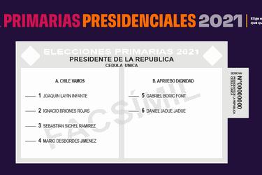 Las definiciones de los asesores económicos de los precandidatos presidenciales en la recta final