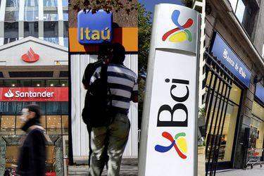 Utilidades de grandes bancos retrocedieron hasta 22% en 2020
