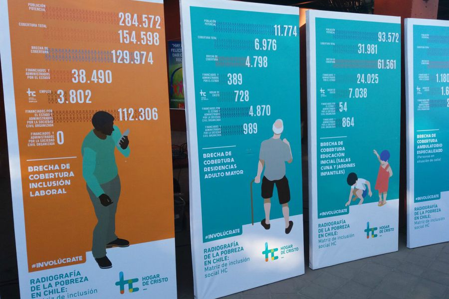 Radiografía de la pobreza en Chile