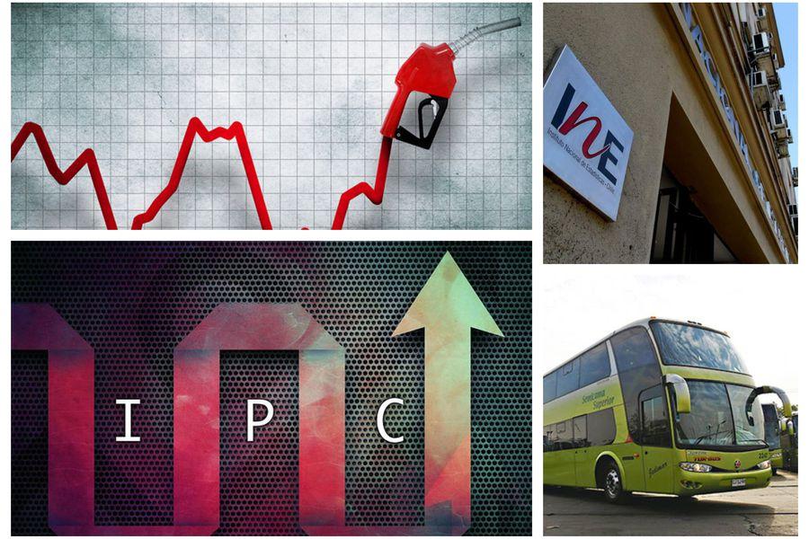 El transporte y los combustibles empujan al IPC en mayo y la inflación llega a su nivel más alto desde principios de 2020