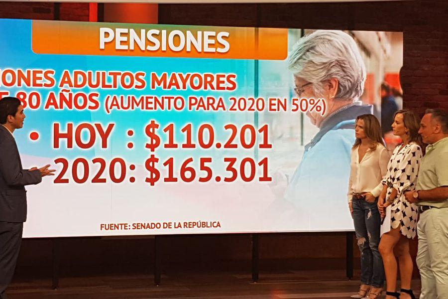 briones pensiones