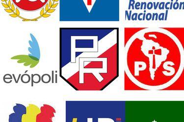 """Limpieza de militantes """"zombies"""" deja al PC como el partido más grande y PS-PPD pierden 147 mil afiliados"""
