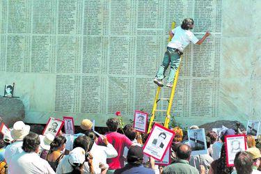 Memorial Derechos Humanos