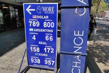 Dólar queda cerca de los $800 con los ojos puestos en Evergrande y el cuarto retiro de las AFP