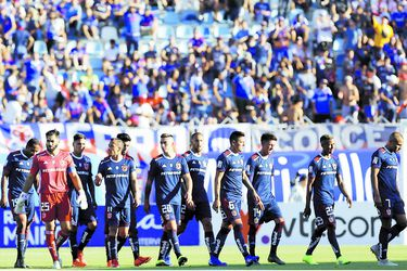 Universidad de Chile 2019