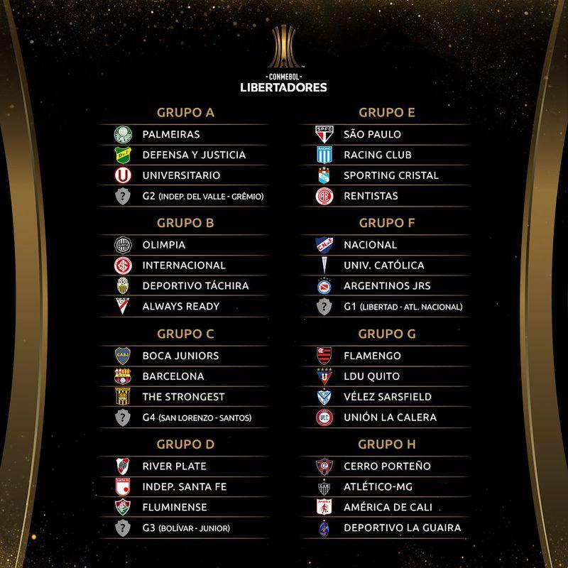 Así quedaron conformados los grupos de la Copa Libertadores 2021, torneo en el que participarán Universidad Católica y Unión La Calera como representantes de Chile.