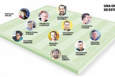 Una oncena de la Primera B 2021, con varios jugadores ilustres del fútbol chileno, como Esteban Paredes y Jean Beausejour.