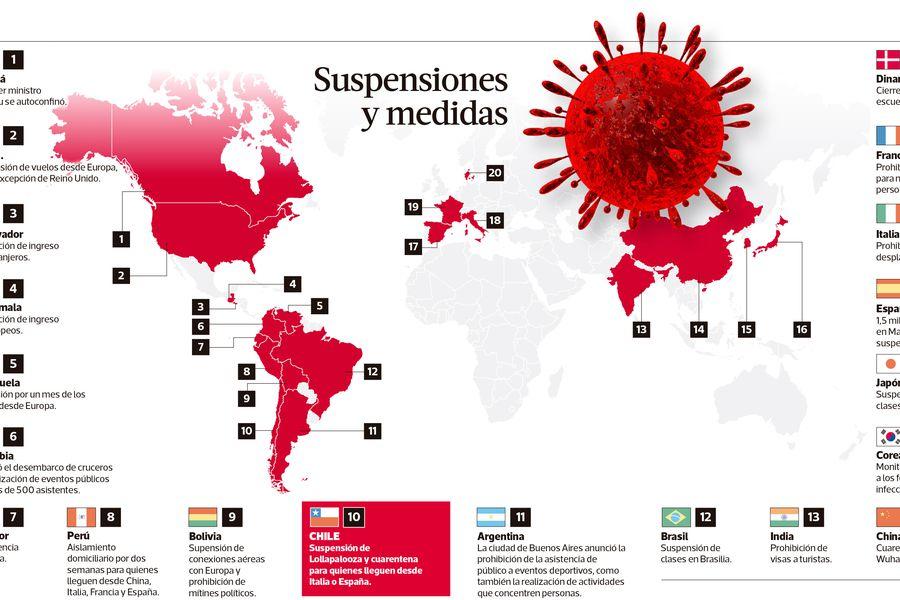 Los países se blindan para frenar el avance de la pandemia - La Tercera