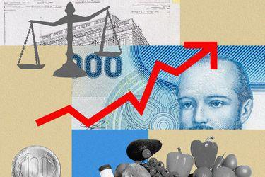10 preguntas para entender el fenómeno de la inflación en Chile