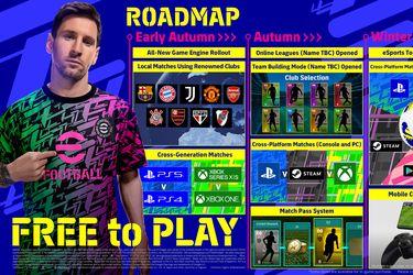 Konami renombra Pro Evolution Soccer como eFootball y pasa a ser free-to-play