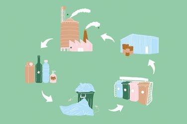 aprender reciclaje
