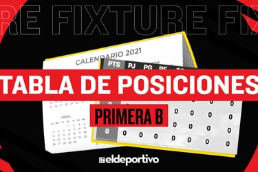Tabla de posiciones y el fixture de la Primera B