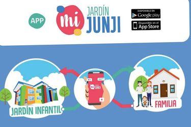 Aplicación Junji para smartphones suma novedades en apoyo a familias y equipos educativos en medio de la pandemia
