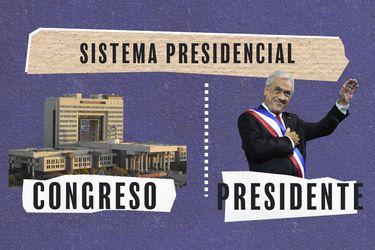Más allá del presidencialismo | Las diferencias entre los distintos sistemas de gobierno
