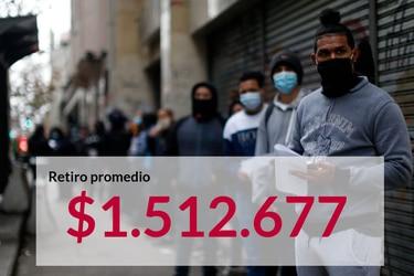Asociación de AFP: el 85% de las personas que pidieron retirar sus fondos el primer día ya tienen el pago