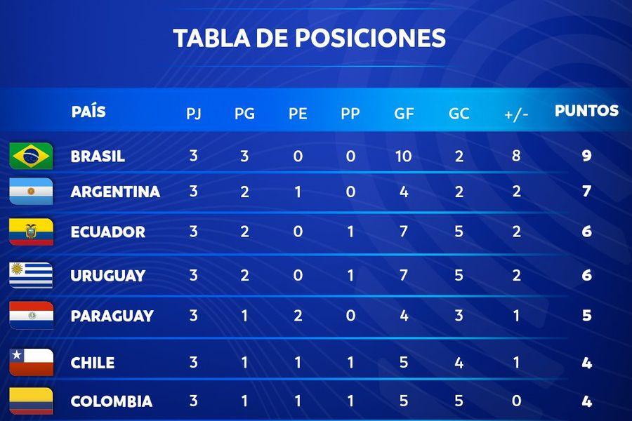 FOTO: @CONMEBOL / TWITTER.