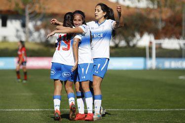 La UC marca la fecha del torneo femenino con su goleada sobre Antofagasta