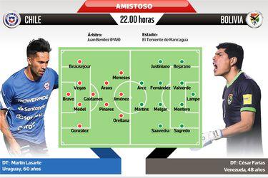 Los equipos de Chile y Bolivia que se medirán en el primer amistoso de Lasarte en la selección nacional.