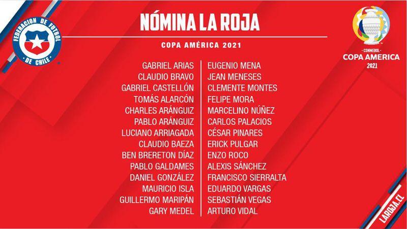 La lista de Chile para la Copa América