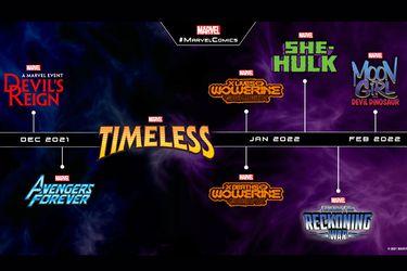 Marvel Comics anunció sus nuevas sagas marcadas por el multiverso y el fin del mundo