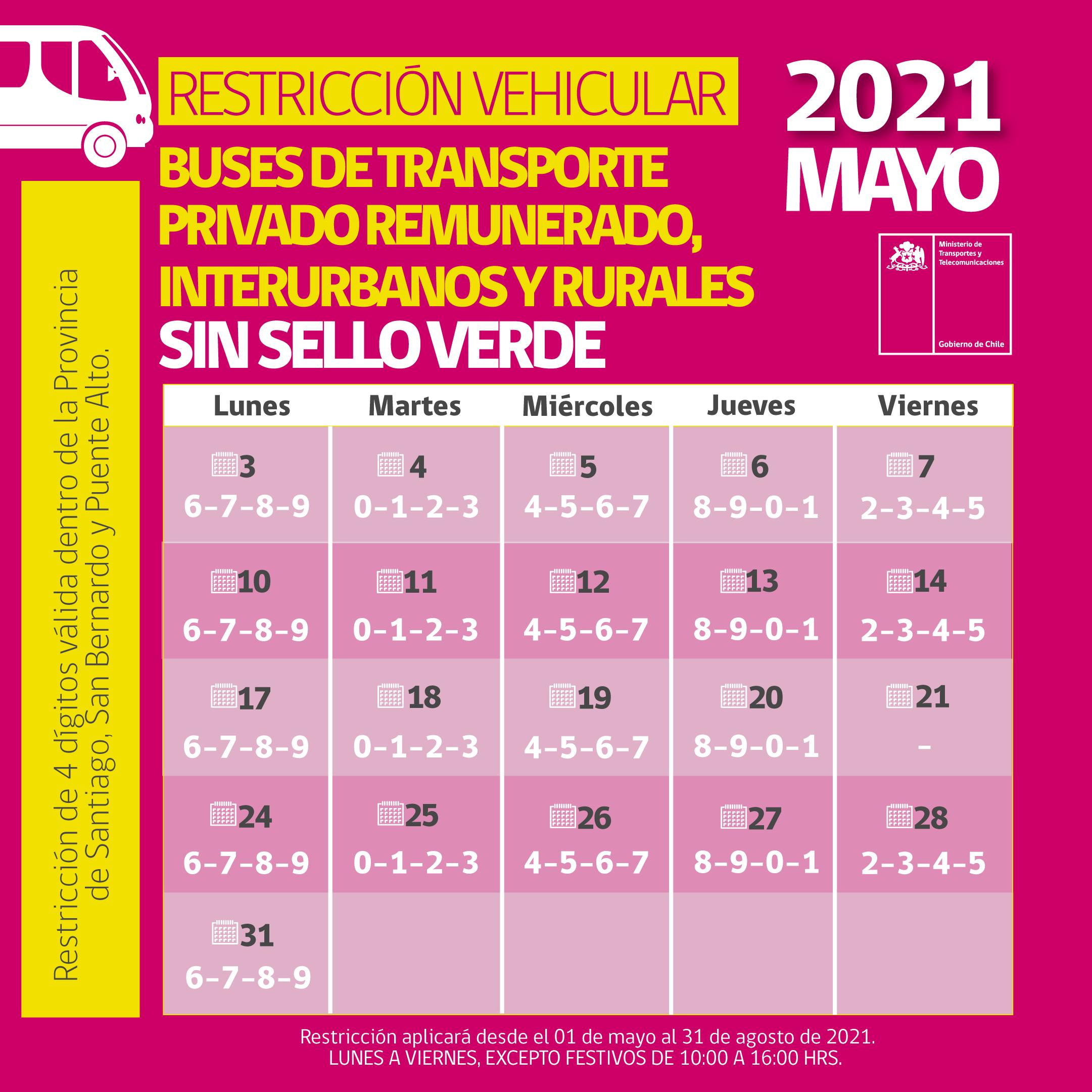 Desde el próximo lunes se reinicia la restricción vehicular en Santiago -  La Tercera