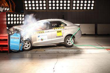 Latin NCAP certifica con cero estrellas en seguridad dos populares modelos Mercosur