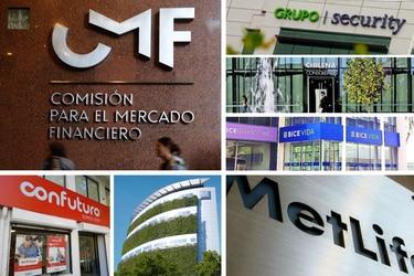 CMF responde las dudas de las aseguradoras sobre la aplicación de la ley que permitió el retiro en rentas vitalicias