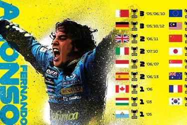 La Fórmula Uno y Renault celebran el retorno de Fernando Alonso