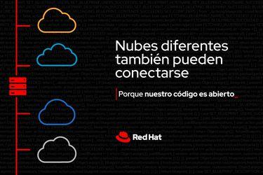 La visión de Red Hat para el edge: innovador, híbrido y abierto