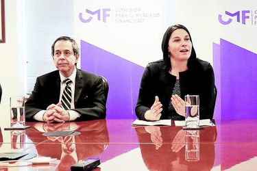 CMF Basilea III